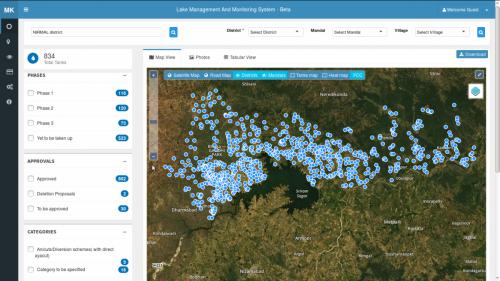 GIS, Spatial Analytics, Maps, Dashboard, Big Data, Water Governanace