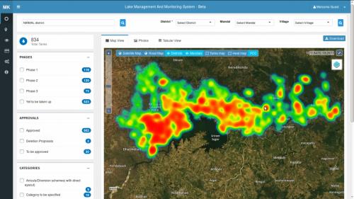 GIS, Spatial Analytics, Big Data, Customization, Water Governanace